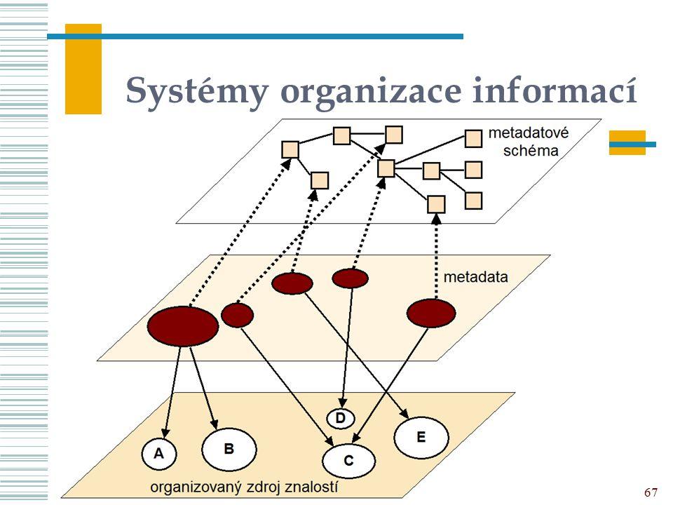 Systémy organizace informací