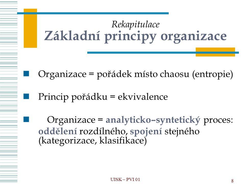 Rekapitulace Základní principy organizace