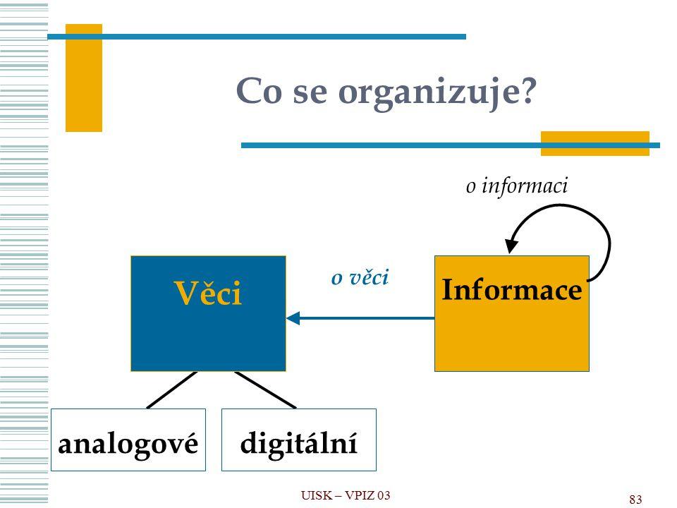 Co se organizuje Věci Informace analogové digitální o informaci