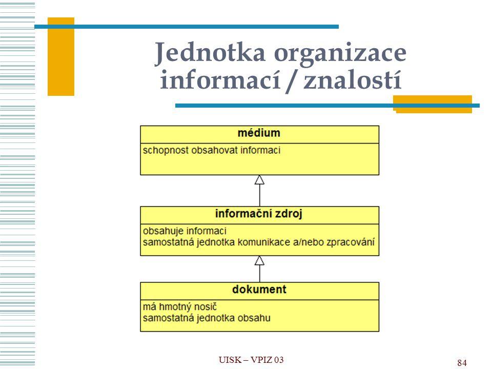 Jednotka organizace informací / znalostí