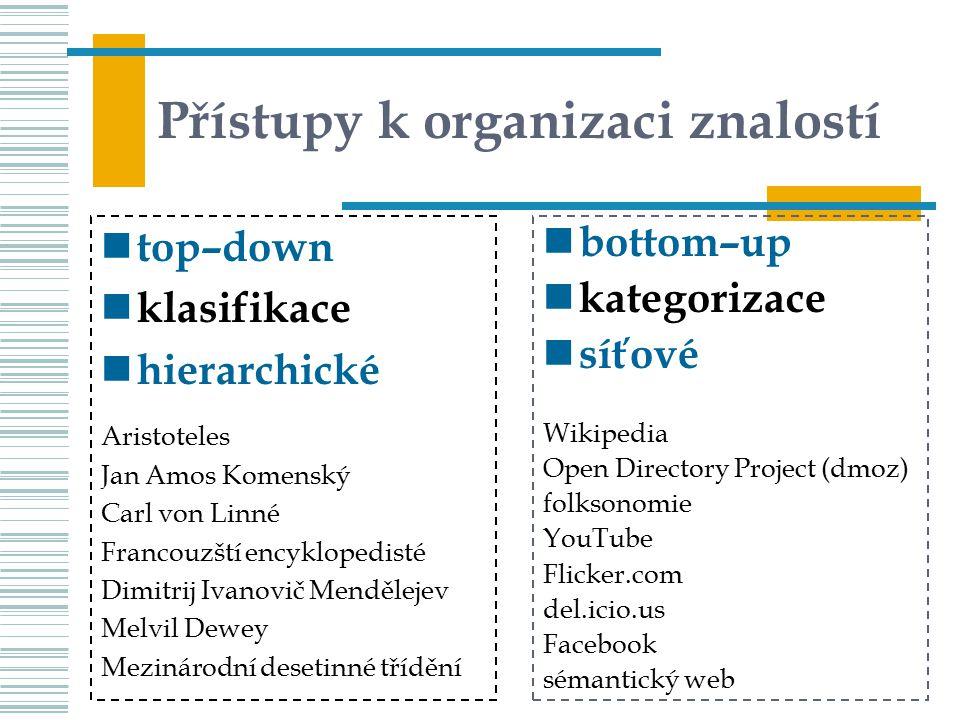 Přístupy k organizaci znalostí