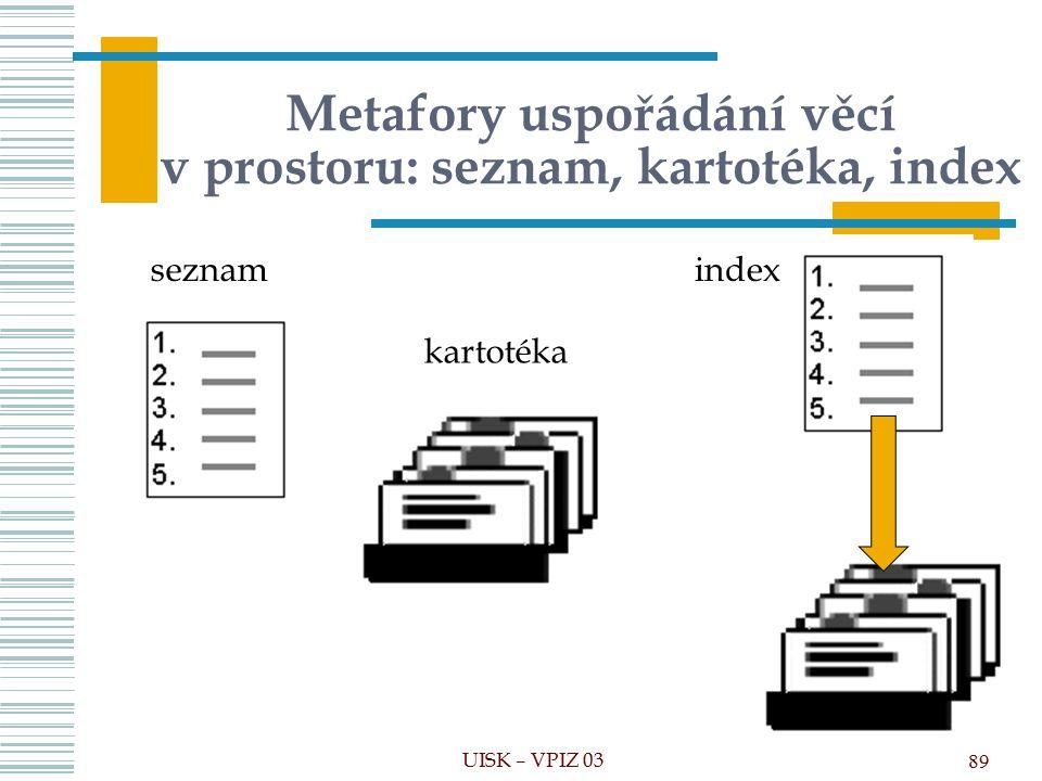 Metafory uspořádání věcí v prostoru: seznam, kartotéka, index