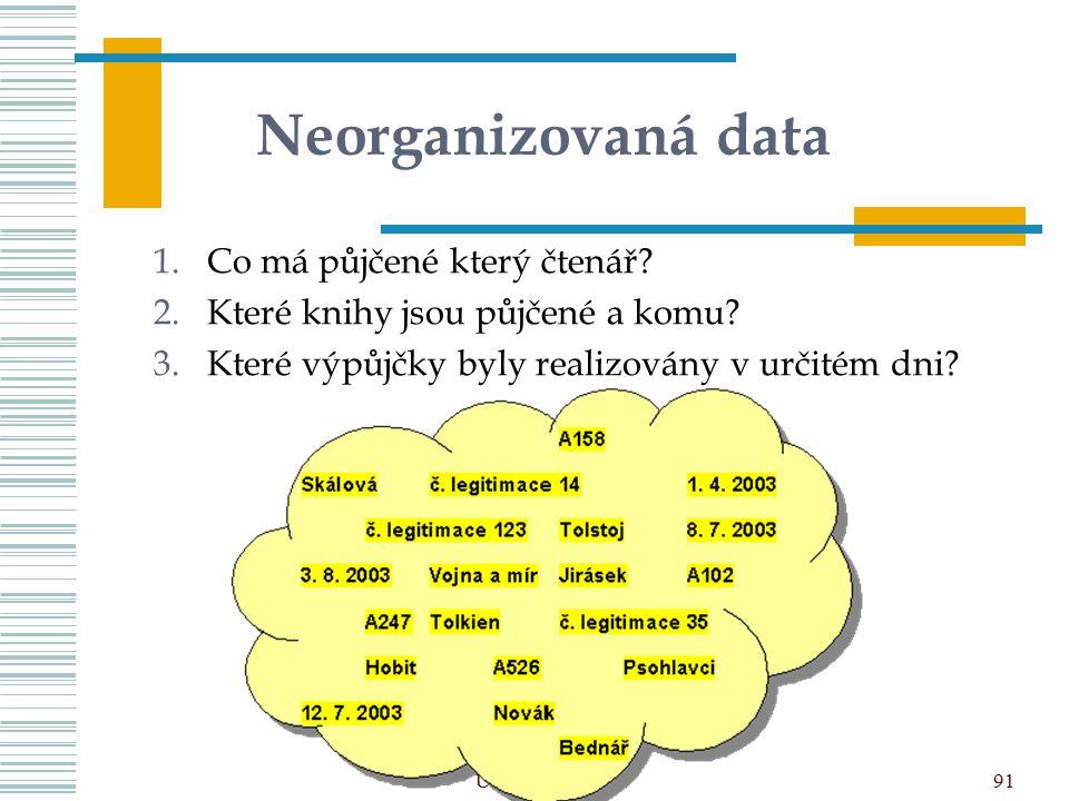 Neorganizovaná data 1. Co má půjčené který čtenář