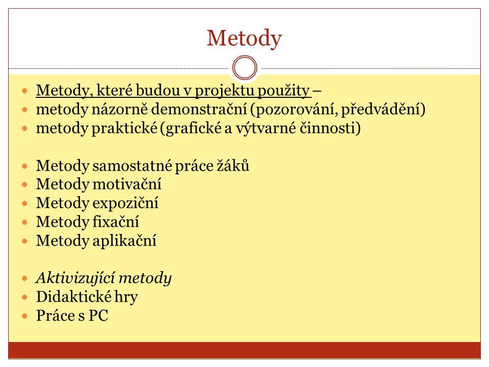 Metody Metody, které budou v projektu použity –