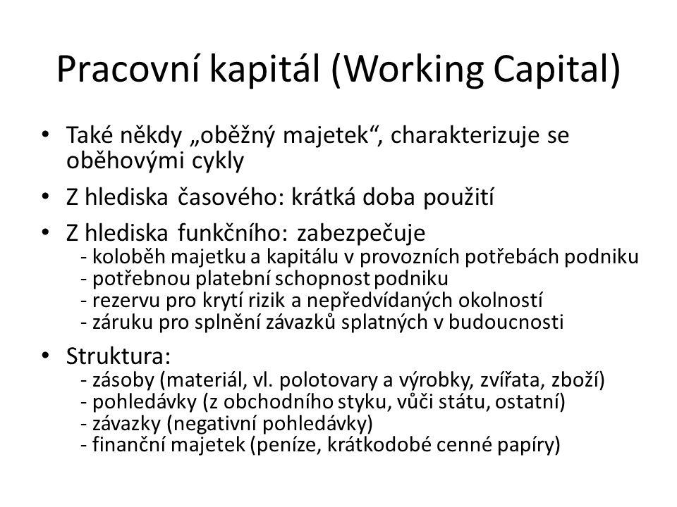 Pracovní kapitál (Working Capital)