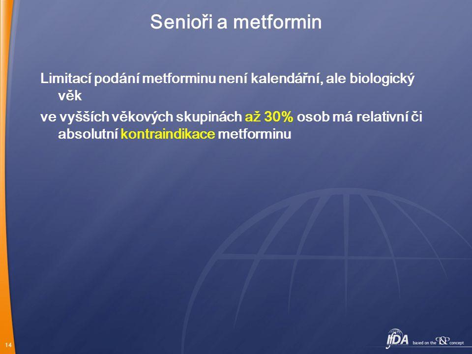 Senioři a metformin Limitací podání metforminu není kalendářní, ale biologický věk.