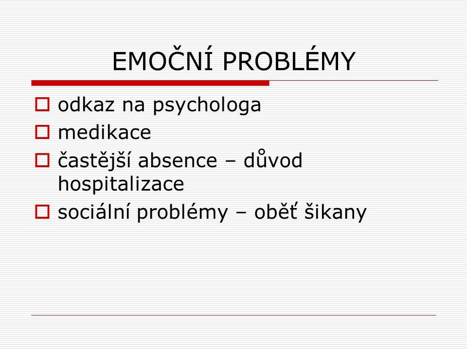 EMOČNÍ PROBLÉMY odkaz na psychologa medikace