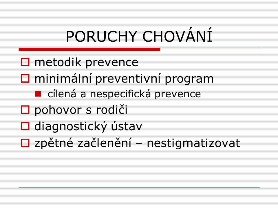 PORUCHY CHOVÁNÍ metodik prevence minimální preventivní program