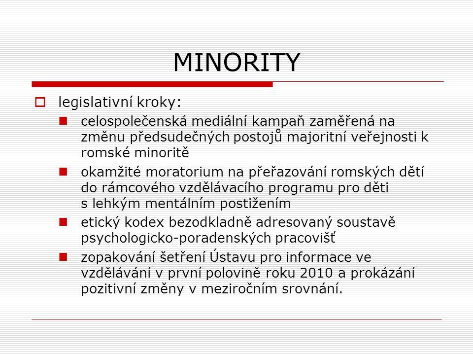 MINORITY legislativní kroky:
