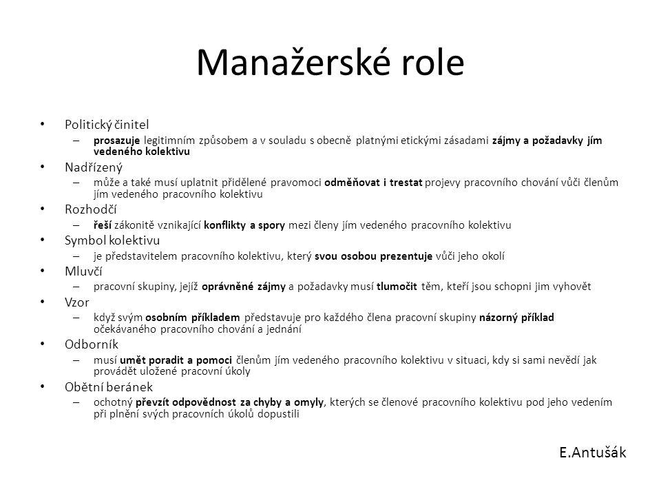 Manažerské role E.Antušák Politický činitel Nadřízený Rozhodčí