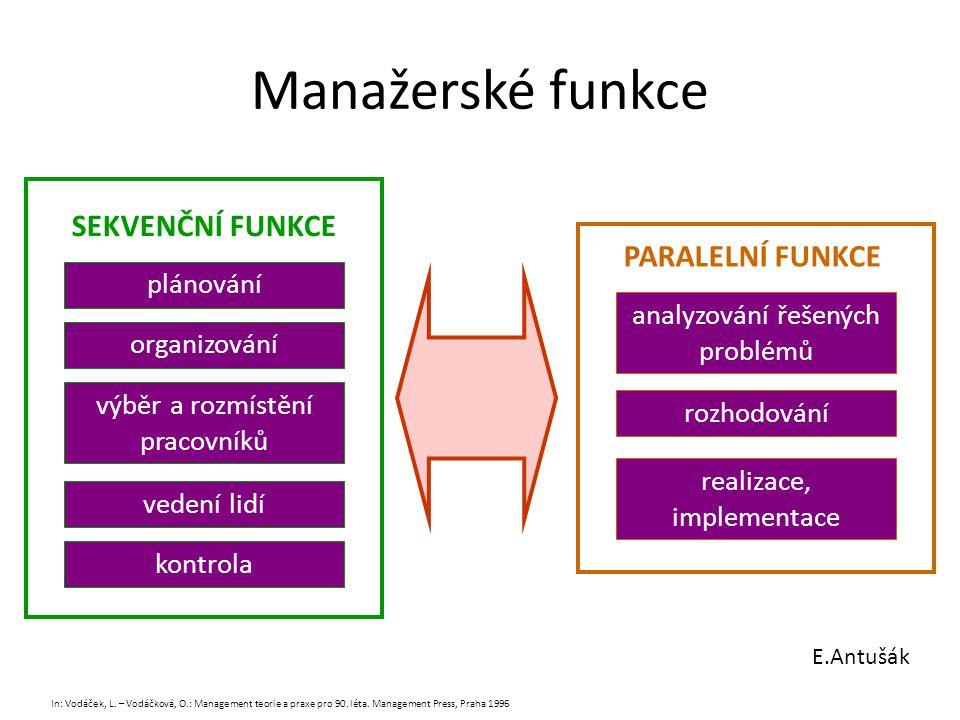 Manažerské funkce SEKVENČNÍ FUNKCE PARALELNÍ FUNKCE plánování