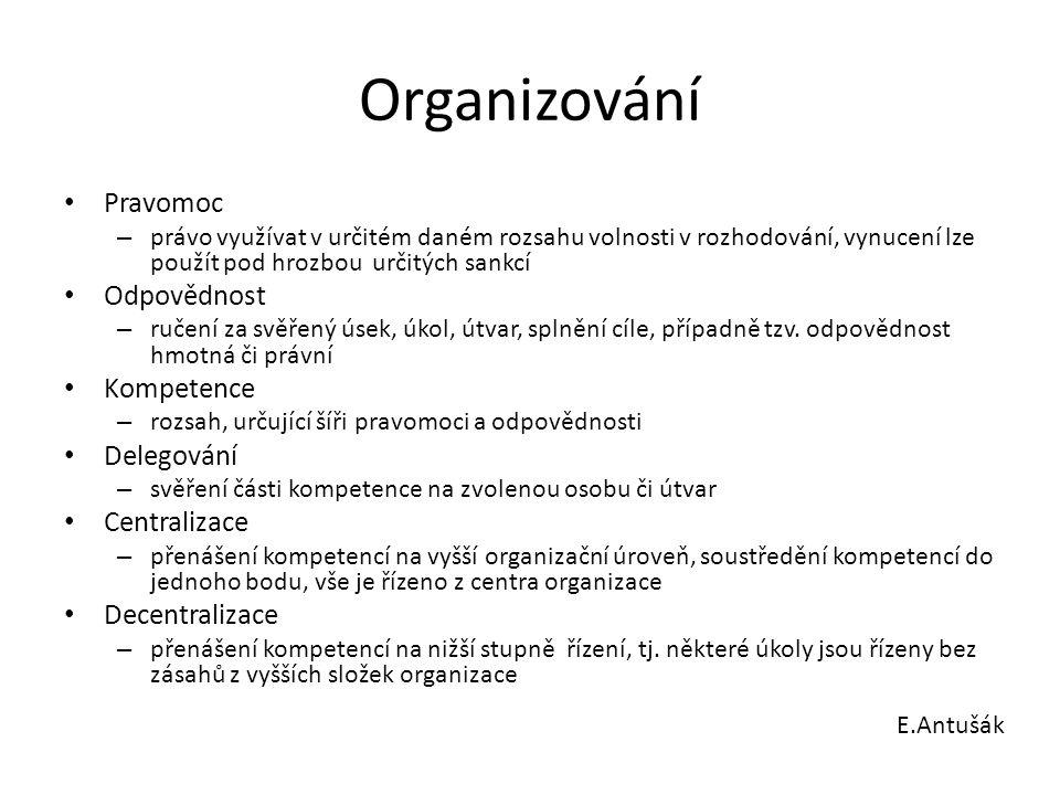 Organizování Pravomoc Odpovědnost Kompetence Delegování Centralizace
