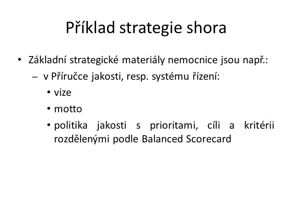 Příklad strategie shora