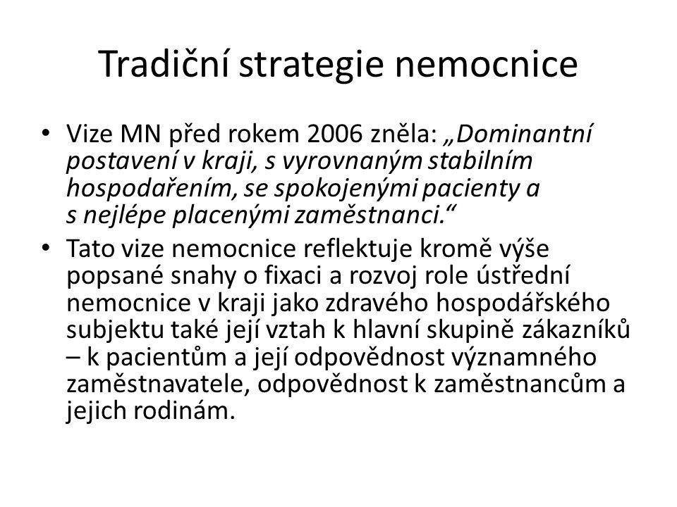 Tradiční strategie nemocnice