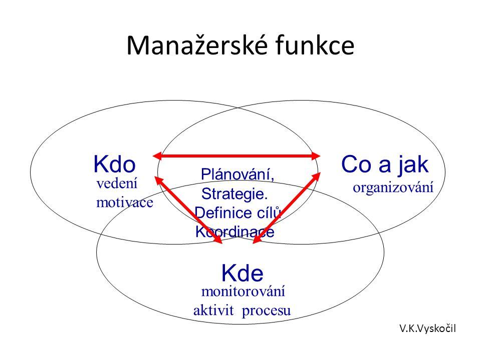 Manažerské funkce Kdo Co a jak Kde Plánování, vedení Strategie.