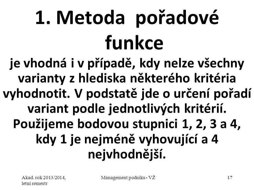 1. Metoda pořadové funkce