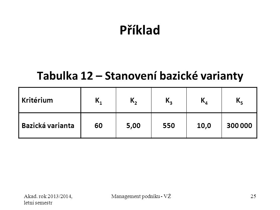 Příklad Tabulka 12 – Stanovení bazické varianty