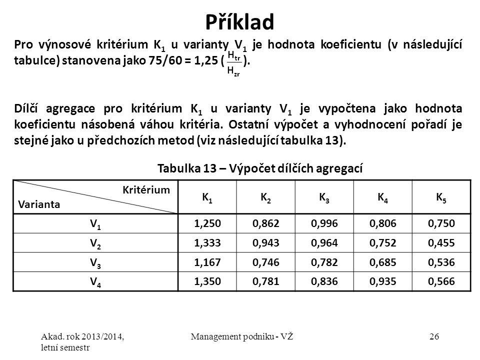 Tabulka 13 – Výpočet dílčích agregací