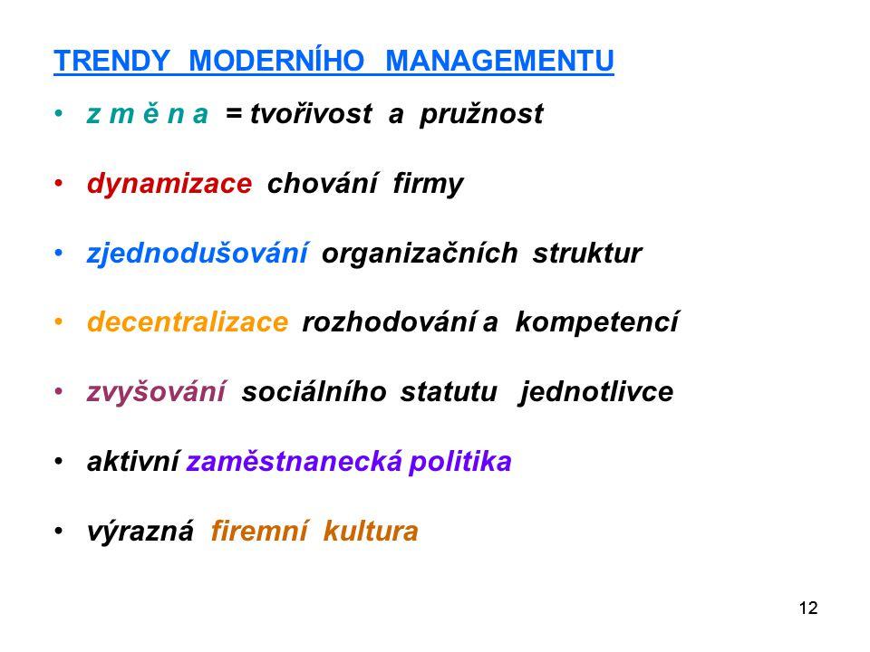 TRENDY MODERNÍHO MANAGEMENTU z m ě n a = tvořivost a pružnost