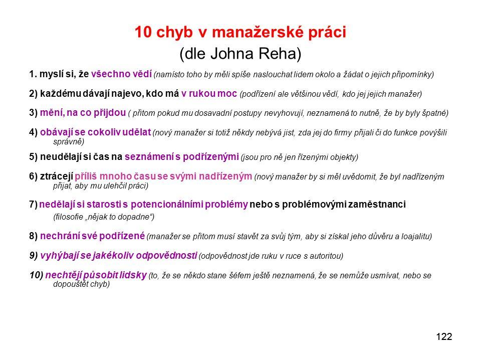 10 chyb v manažerské práci (dle Johna Reha)