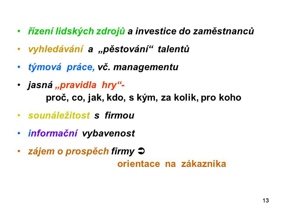 řízení lidských zdrojů a investice do zaměstnanců