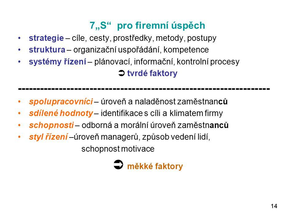 """7""""S pro firemní úspěch strategie – cíle, cesty, prostředky, metody, postupy. struktura – organizační uspořádání, kompetence."""