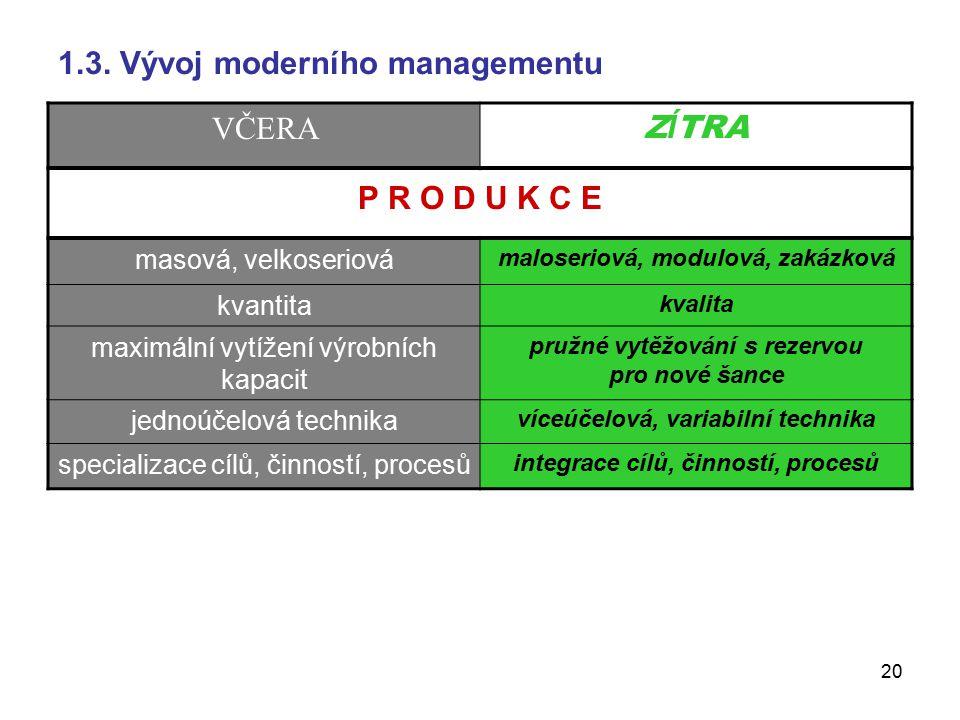 1.3. Vývoj moderního managementu