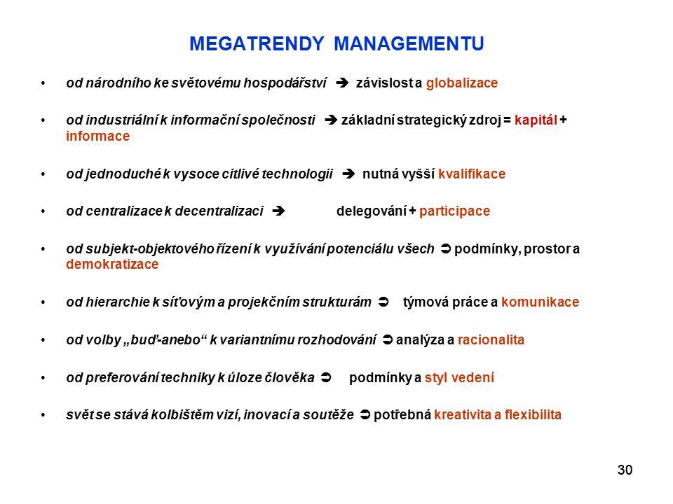 MEGATRENDY MANAGEMENTU