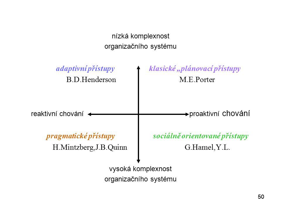 """adaptivní přístupy klasické """"plánovací přístupy"""