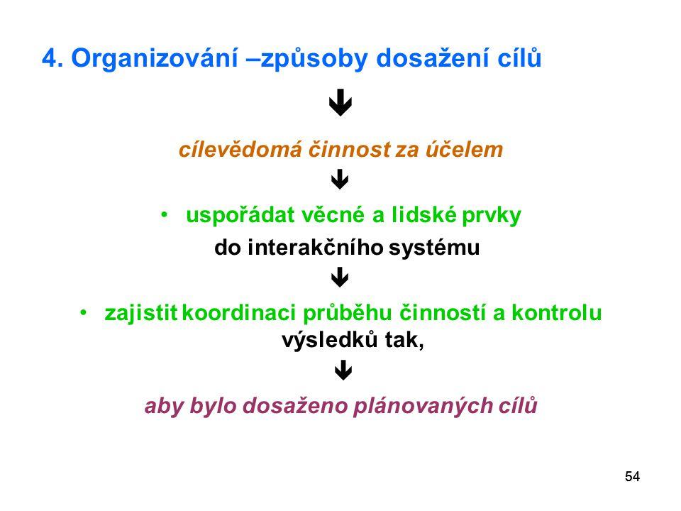 4. Organizování –způsoby dosažení cílů