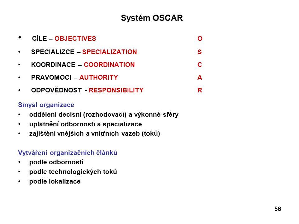 Systém OSCAR CÍLE – OBJECTIVES O SPECIALIZCE – SPECIALIZATION S