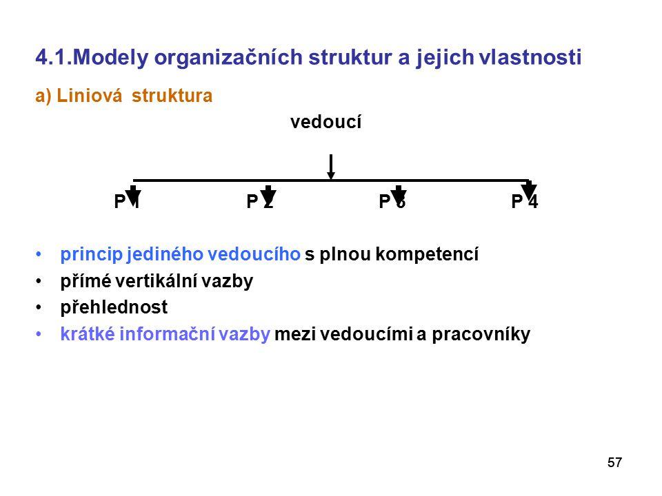 4.1.Modely organizačních struktur a jejich vlastnosti