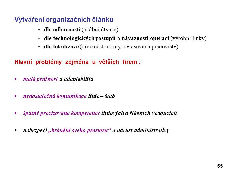Vytváření organizačních článků