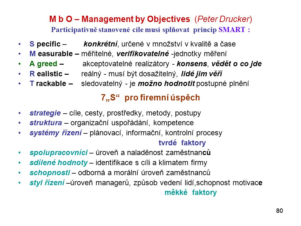M b O – Management by Objectives (Peter Drucker)