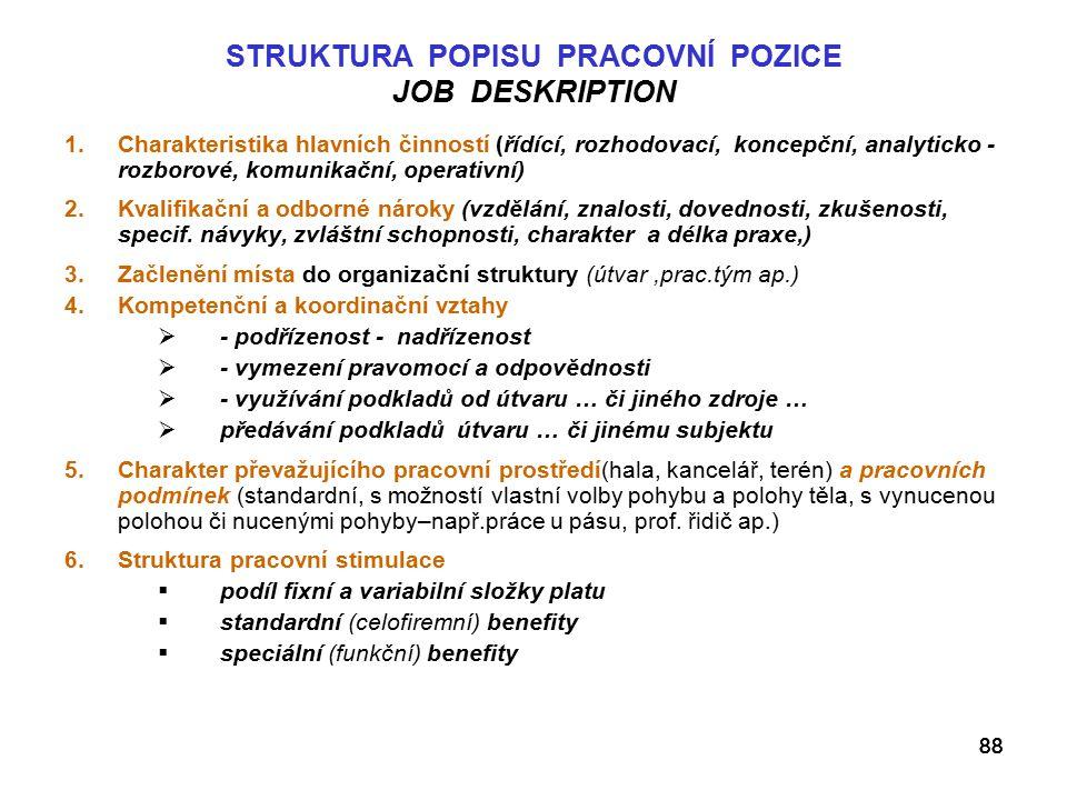 STRUKTURA POPISU PRACOVNÍ POZICE JOB DESKRIPTION
