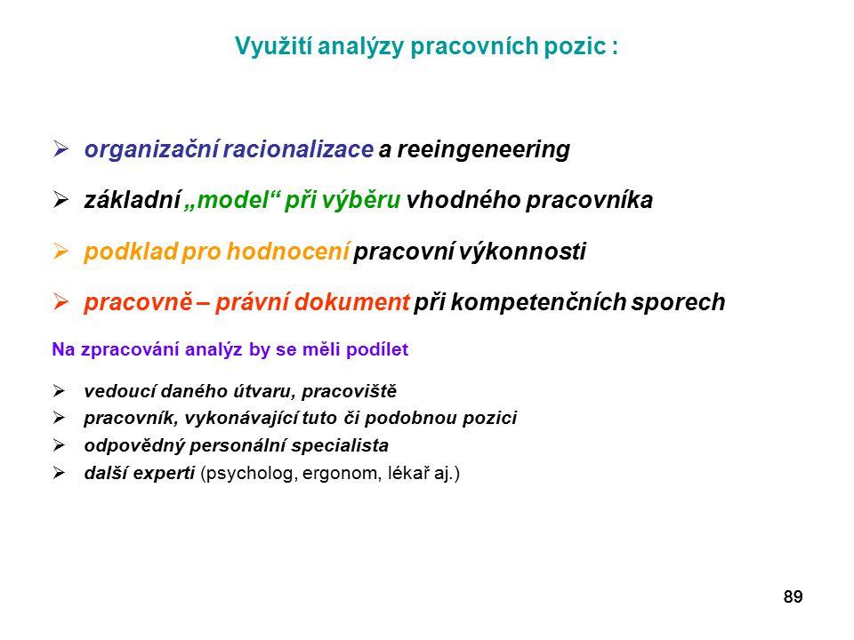Využití analýzy pracovních pozic :