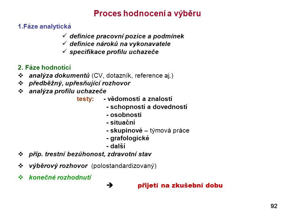 Proces hodnocení a výběru