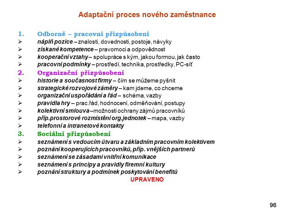 Adaptační proces nového zaměstnance