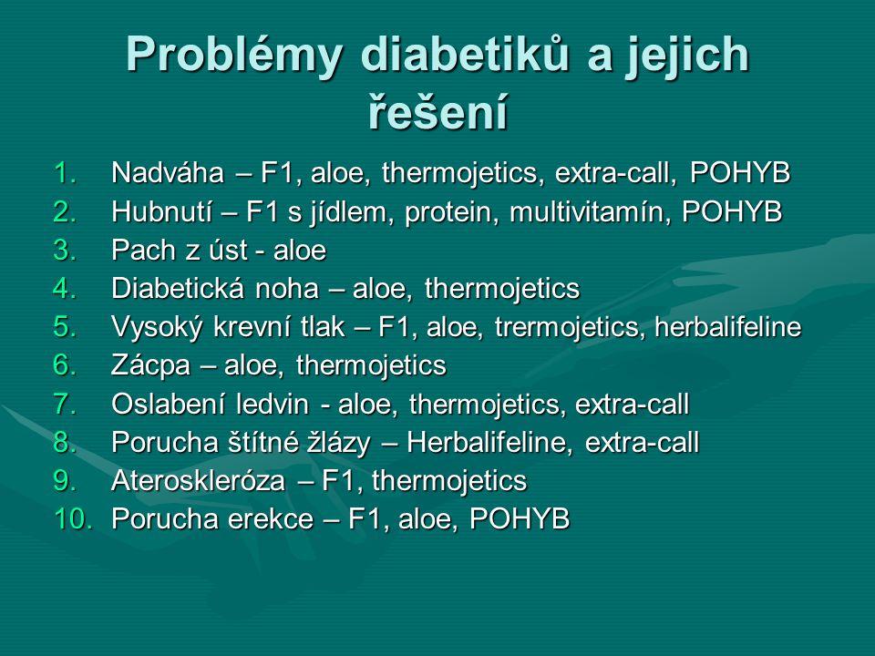 Problémy diabetiků a jejich řešení