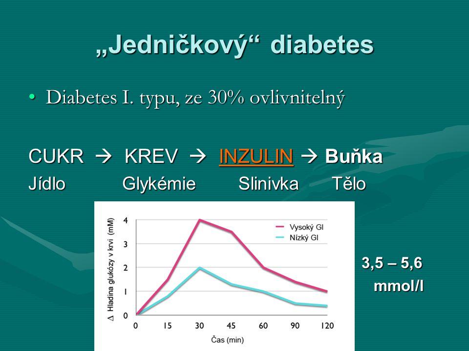 """""""Jedničkový diabetes"""