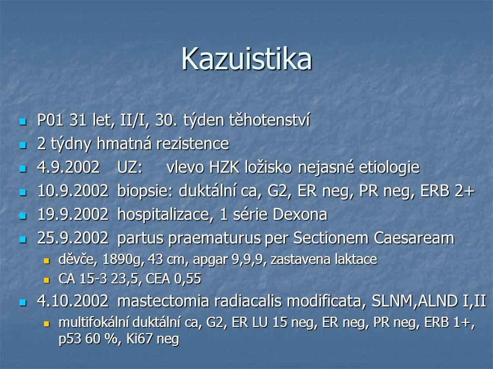 Kazuistika P01 31 let, II/I, 30. týden těhotenství