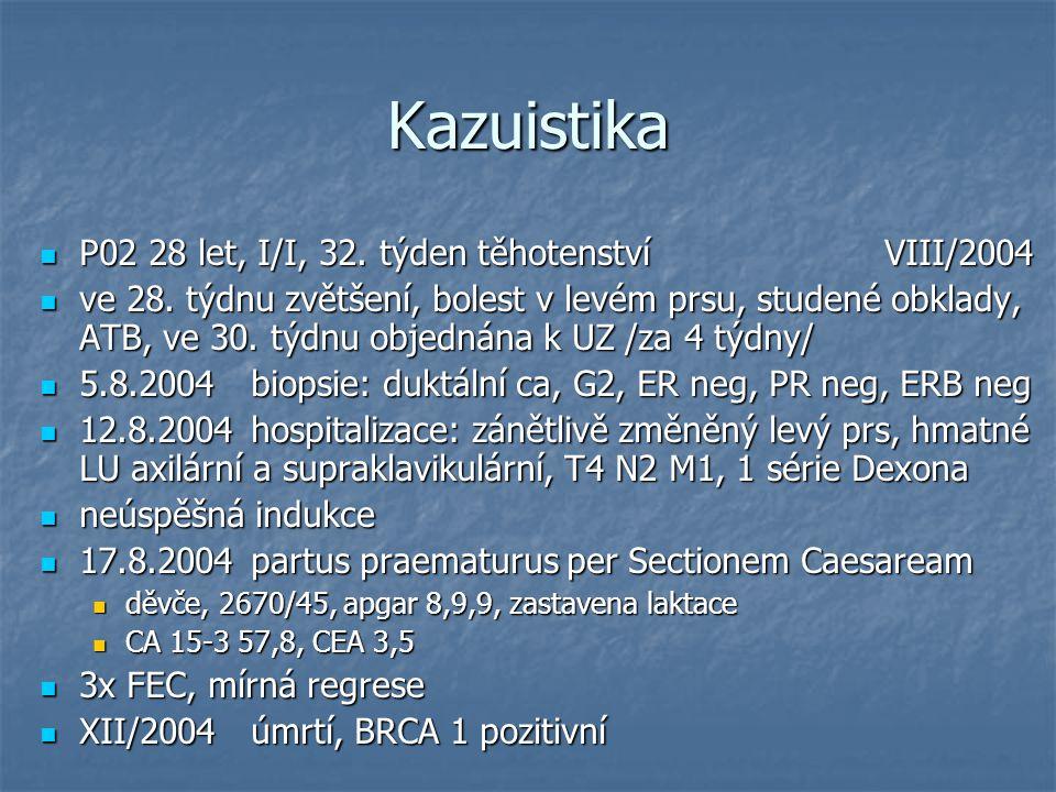 Kazuistika P02 28 let, I/I, 32. týden těhotenství VIII/2004