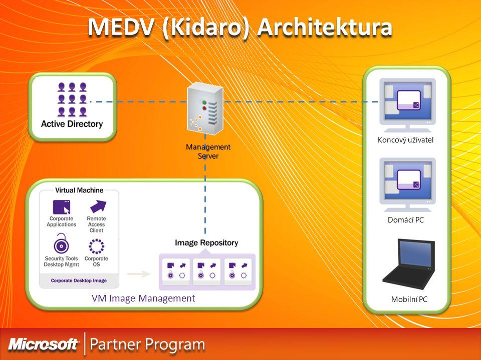 MEDV (Kidaro) Architektura