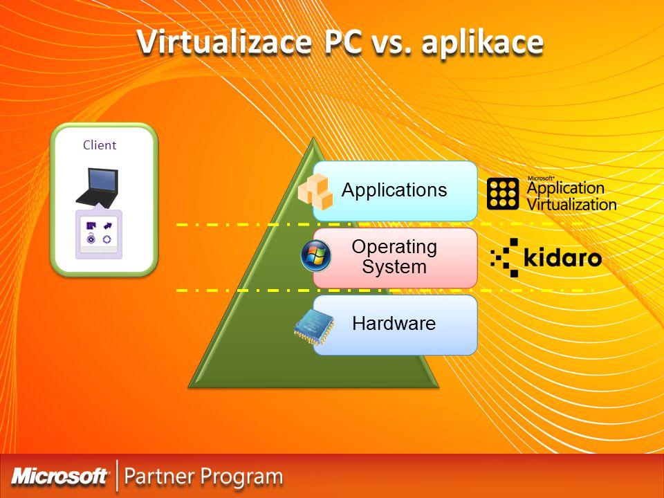 Virtualizace PC vs. aplikace