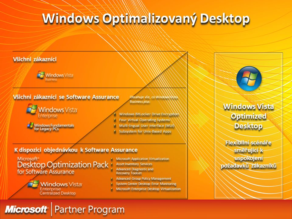 Windows Optimalizovaný Desktop