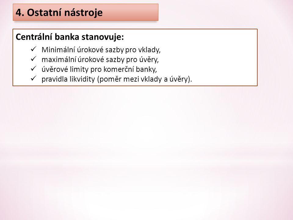 4. Ostatní nástroje Centrální banka stanovuje: