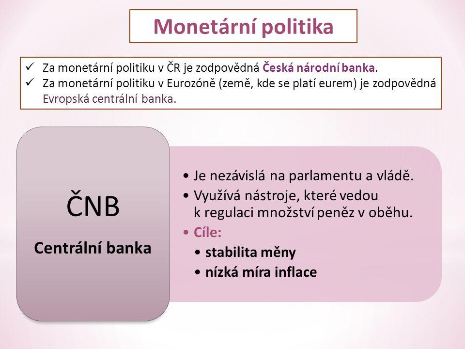 ČNB Monetární politika Centrální banka