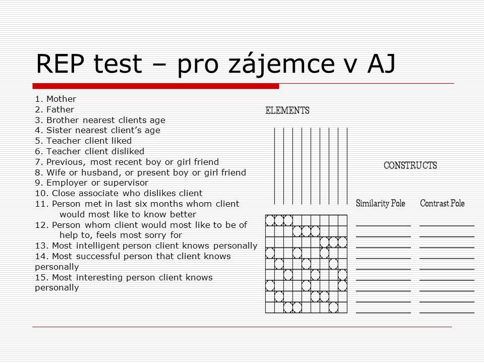 REP test – pro zájemce v AJ