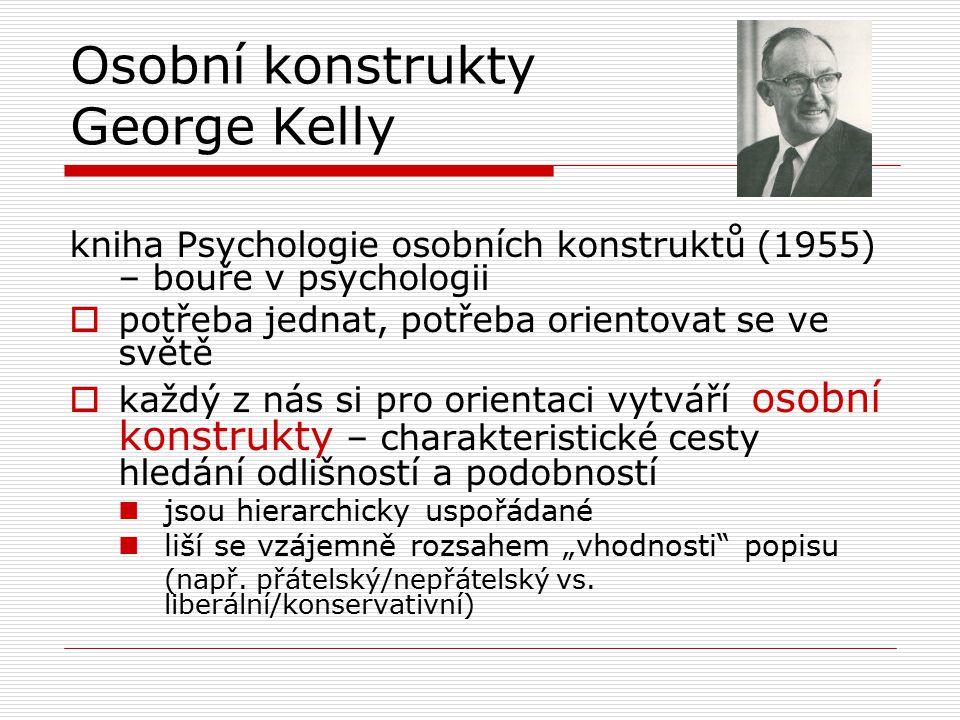 Osobní konstrukty George Kelly
