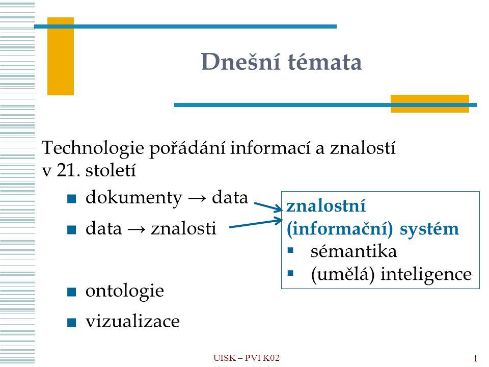 Dnešní témata Technologie pořádání informací a znalostí v 21. století